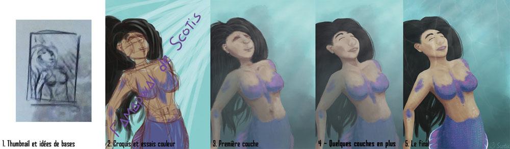Pas à pas de mon illustration Sirène réalisé en digital painting