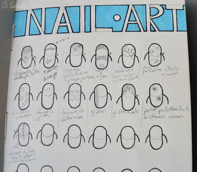 Mes croquis et idées de Nail art (les ongles avec un grot dot à côté sont ceux déjà réalisé)