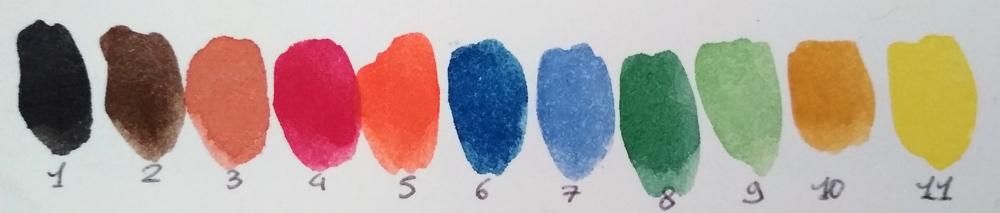 Swatch des couleurs de ma palette Lefranc Bourgeois.